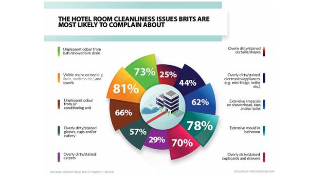 Housekeeping Today UK News | Housekeeping Today UK